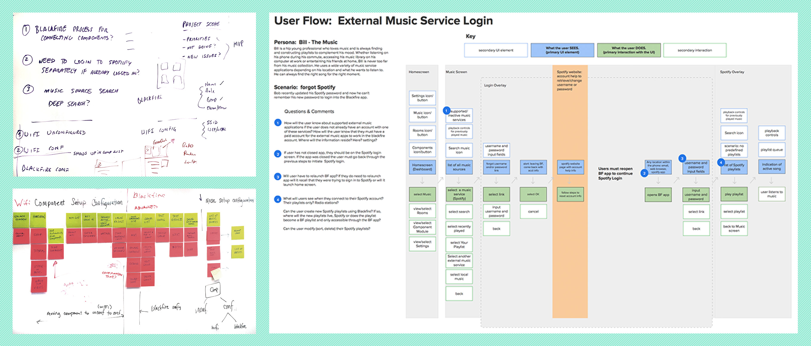Low to High Fidelity User Flows