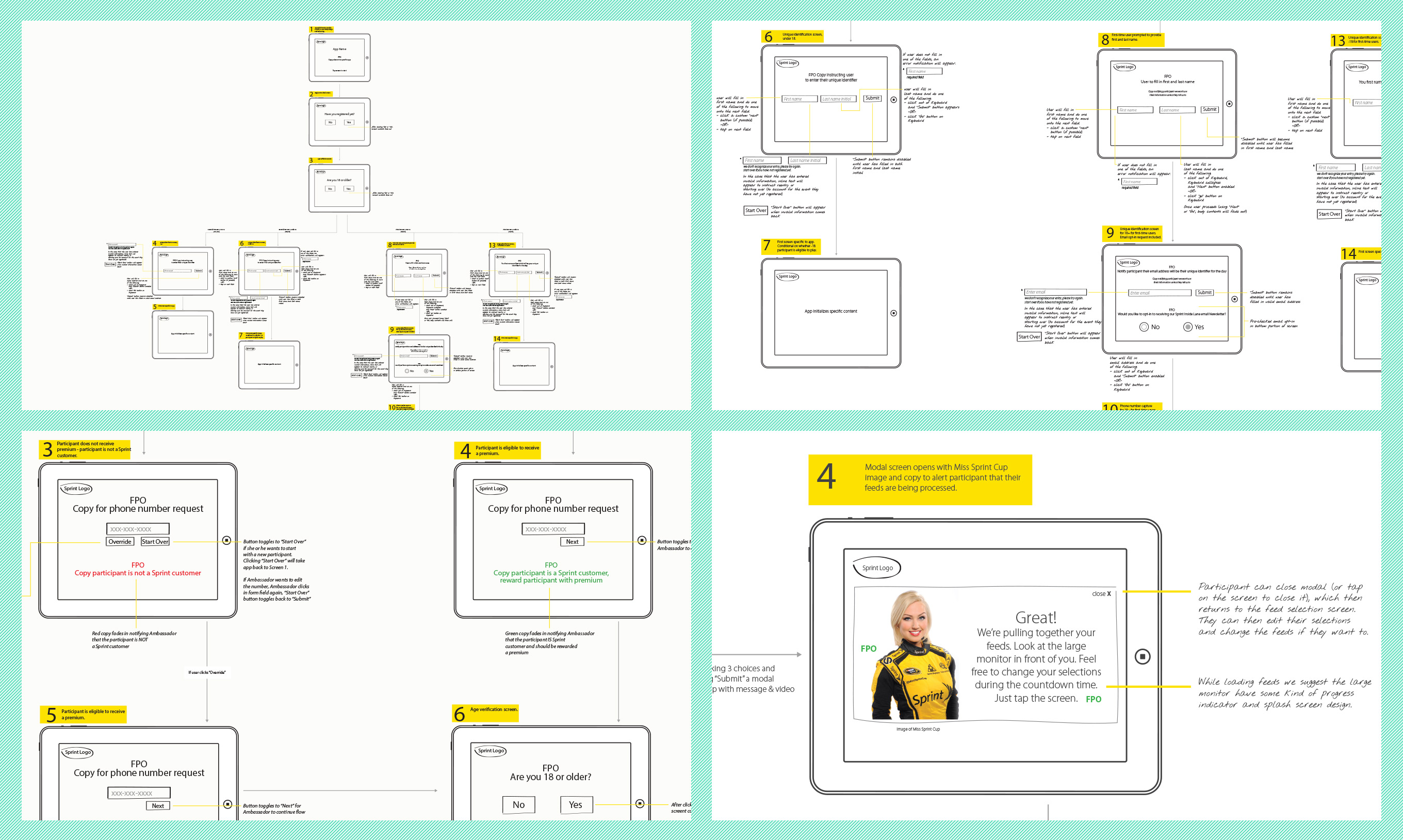 wireframes and flow charts